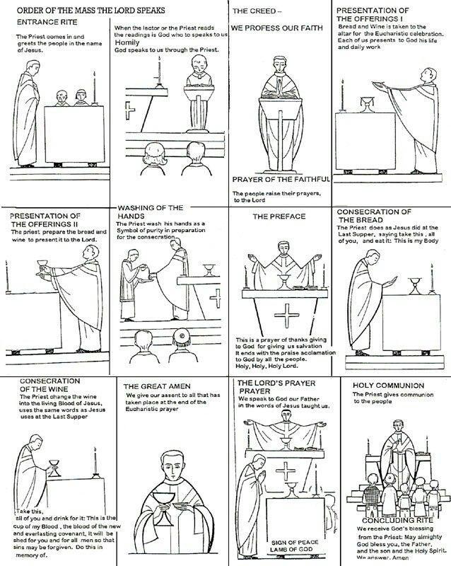 explaining the mass to children activities