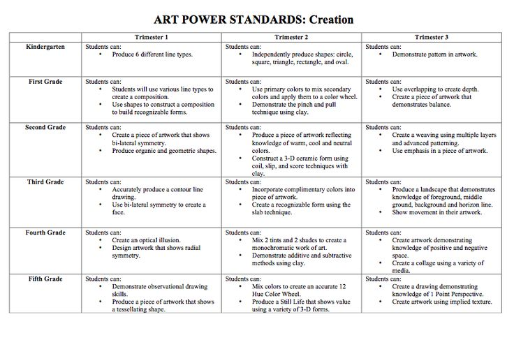 Line Art Rubric Grade 3 : Best art assessments and rubrics images on pinterest