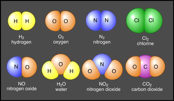 17 Best Images About Atoms  U0026 Molecules On Pinterest