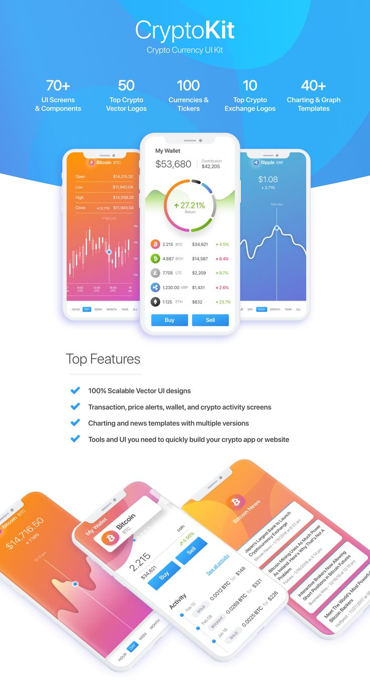 CryptoKit Cryptocurrency is the perfect UI Kit for any startup, team, or business looking to create their own cryptocurrency, exchange, app or website. Designed in Sketch for iOS and iPhone X (but not limited to) this UI Kit comes packed with everything you'll need to compose crypto transaction screens, market pricing screens, and variations of news and wallet screens. Each screen comes 100% vector with nicely organized layers. Pull from and customize over 100+ components to quickly and e...