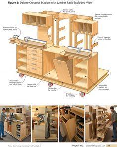 Organização de Oficina - bancada móvel compacta / Extreme Garage Shop Makeover-Part 4   Woodworking Adventures