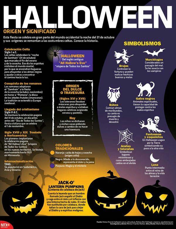 Origen y significado Halloween
