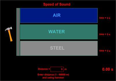 Πέμπτη ...και καλύτεροι !!!: Πού διαδίδεται καλύτερα ο ήχος;