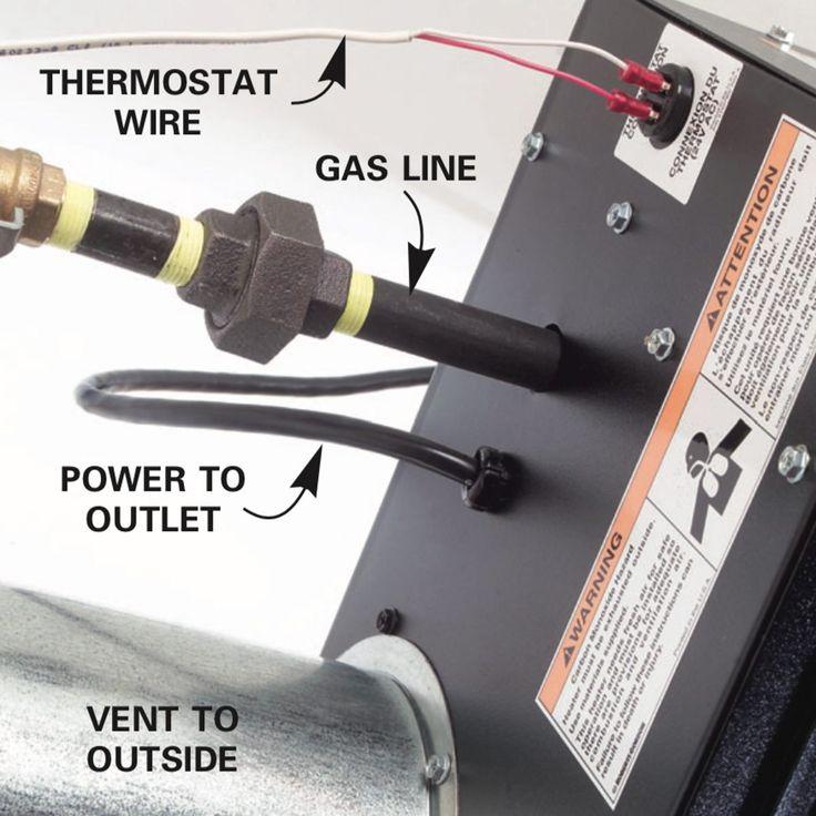 How to Heat a Garage Garage, Garage heater, Heat