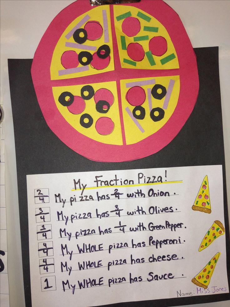 Math - grade 2 fraction pizza : Math - Fractions ...