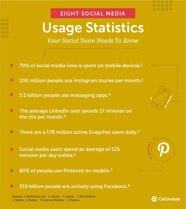 The 25+ best Social media usage ideas on Pinterest Marketing - social media policy