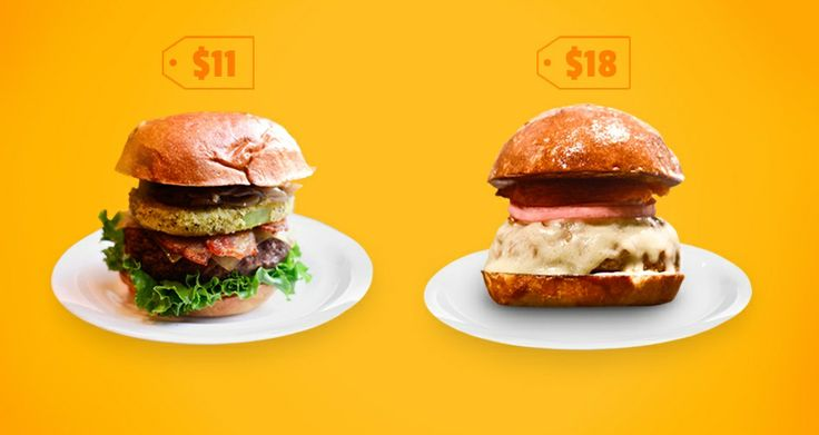 THE BEST BURGER IN NYC FOR EVERY BUDGET -  The single best patty in the city at every price point, from $2 to $20.