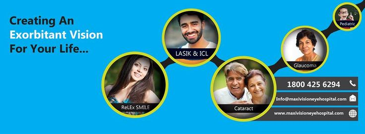 Best Eye Hospital Hyderabad, Chennai, Delhi - 100% Hands free Cataract Surgery, Bladefree LASIK surgery, ReLEx SMILE Best technology for freedom from glasses LASIK, ICL Surgery, Retina, Maxivision Eye Hospitals