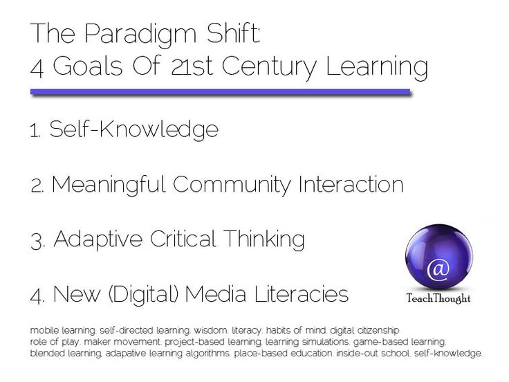 The Paradigm Shift: 4 Goals of 21st Century Learning