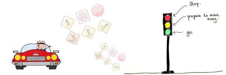 Practice Theory Test Online through our website – http://www.edi-uae.com/onlinequiz_main.aspx