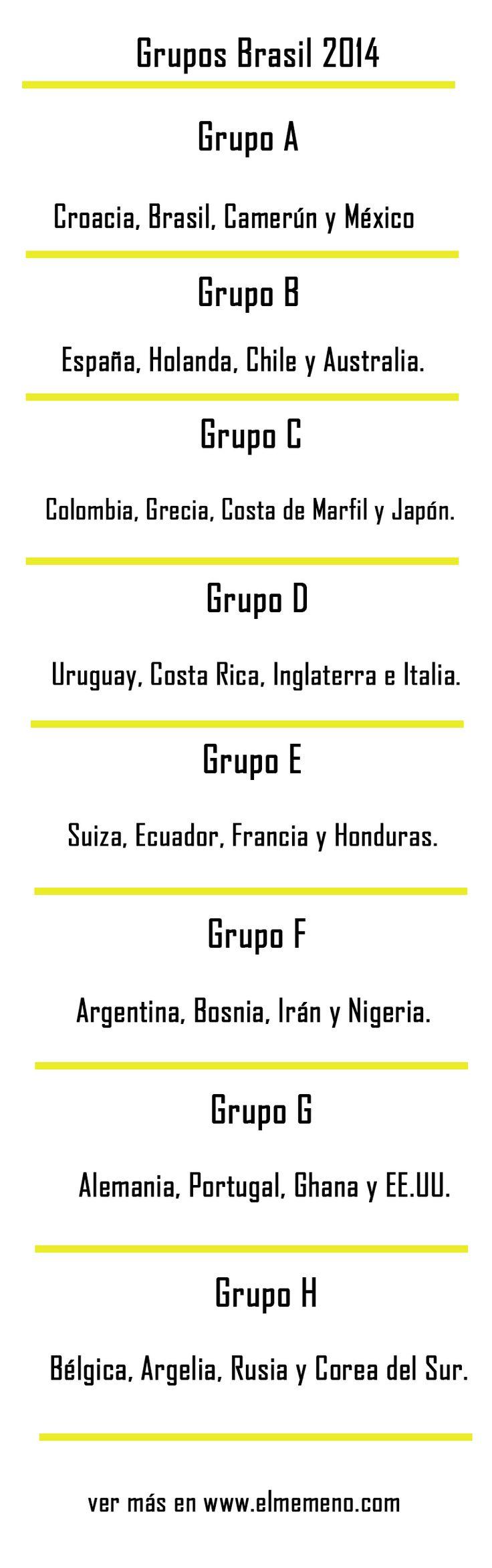 Así quedaron los grupos del mundial Brasil 2014