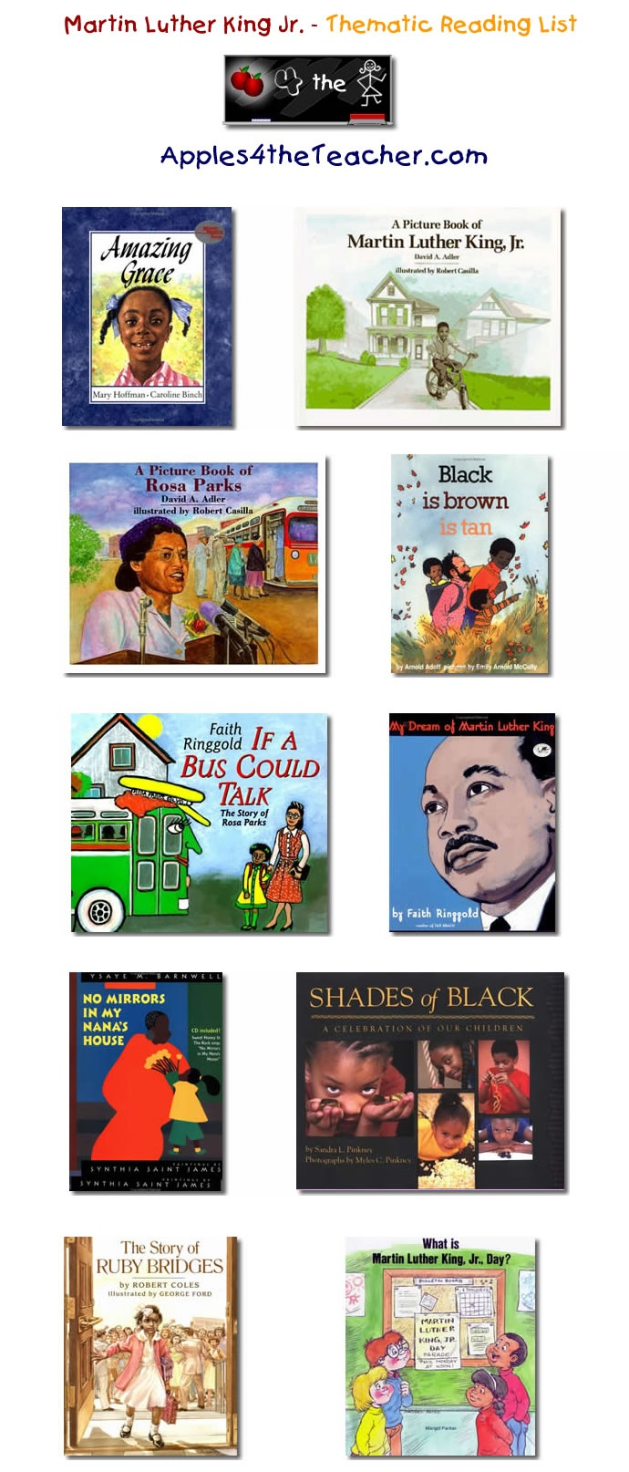 Suggested thematic reading list for Martin Luther King Jr. Day - Martin Luther King Jr. Day books for kids.