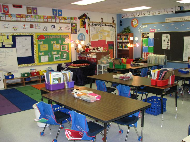 Classroom Design And Organization Ideas ~ Classroom organization first grade randomness