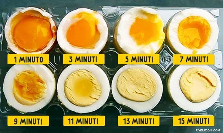 Cuocerel'uovo sodo ideale è più difficile di quanto sembri. O glialbumi sonotroppo gommosi e il tuorlo è troppo secco, o è tutto troppo crudo, o rimane attaccato al gusciorendendoloimpossibile da