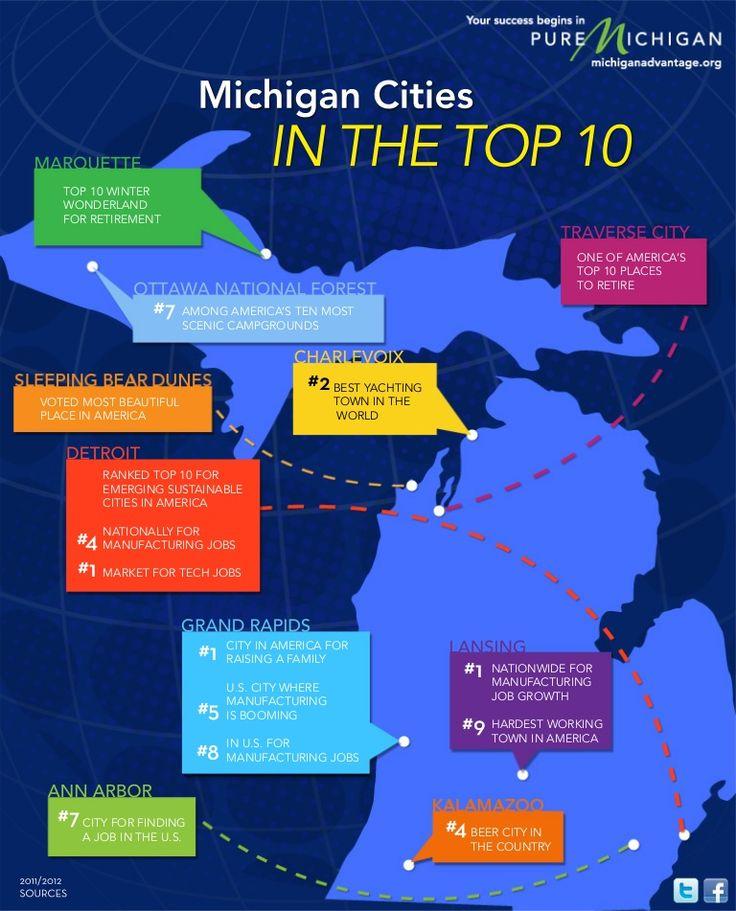 michigan-cities-in-the-top-10 by Michigan Economic Development Corporation via Slideshare