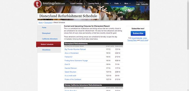 Disneyland Refurbishment Schedule