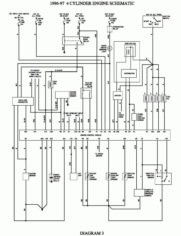 15+ Toyota 5A Fe Engine Wiring Diagram - Engine Diagram - Wiringg.net | Toyota  corolla, Electrical wiring diagram, ToyotaPinterest