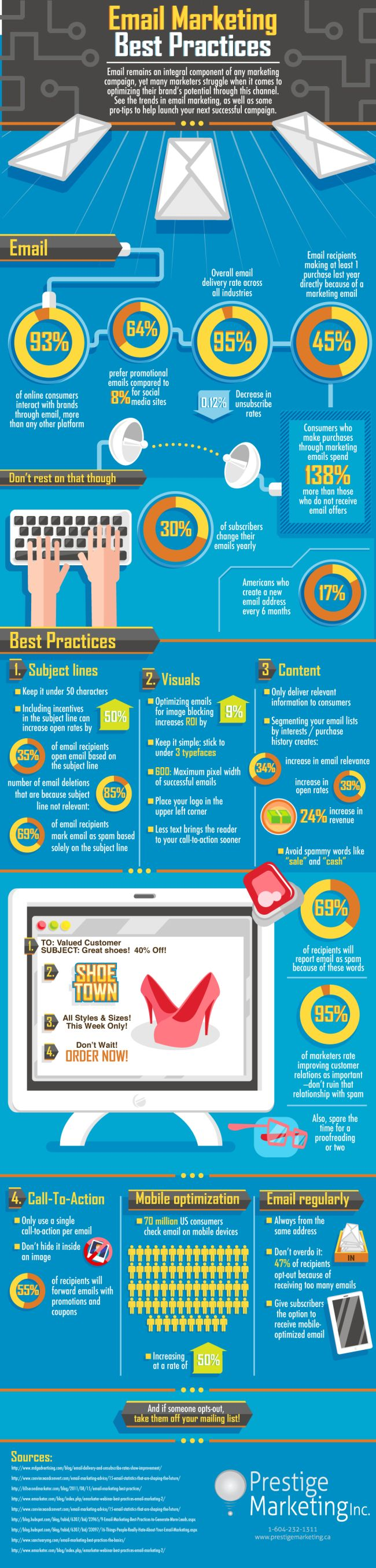 4 Tipps für Dein E-Mail Marketing | 4 top email marketing tips to increase your conversions. For more social media marketing inspiration visit www.socialmediabusinessacademy.com Email marketing infographic