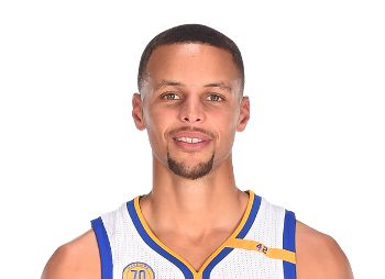 Stephen Curry Stats, News, Videos, Highlights, Pictures, Bio ...