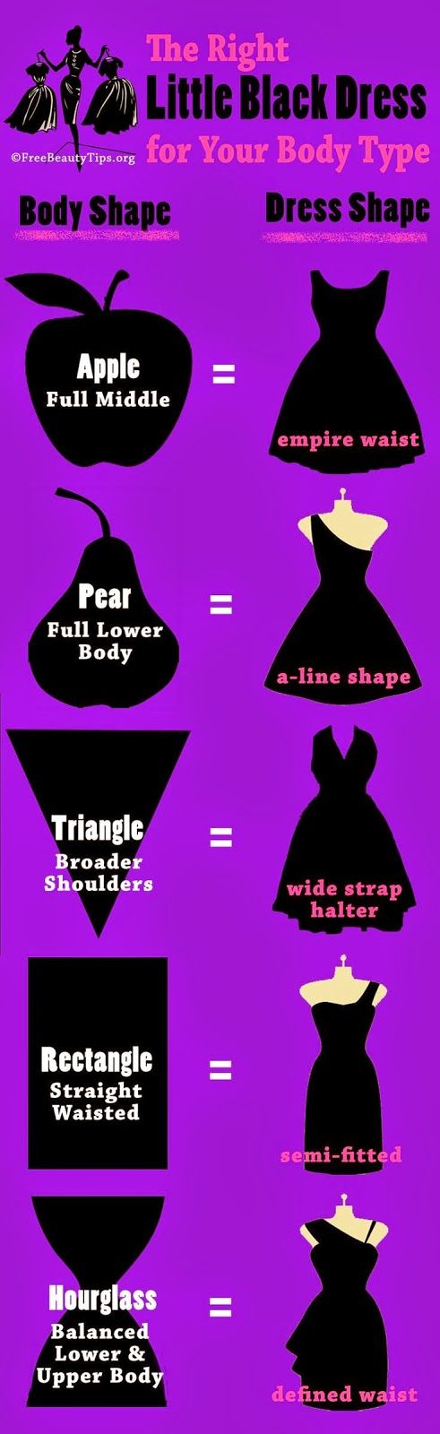 If you have budget for only one LBD or are buying your first one, use this as a guide and avoid a costly mistake.