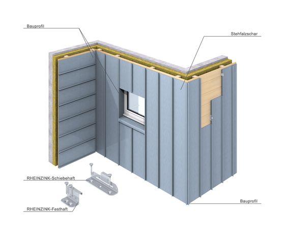 Fassadensysteme Falzsysteme Winkelstehfalz Rheinzink