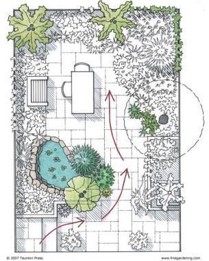 Expansive Solutions for Small Gardens | Fine Gardening - information series to instruct how to make a small garden appear larger.