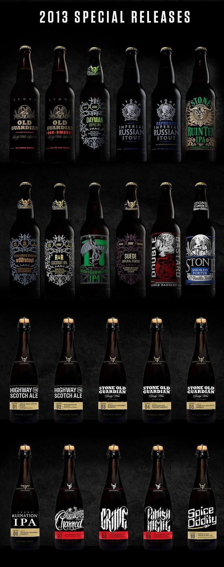 Relive 12 months and more than 70 beers with us, then rejoice, knowing 2014 holds even MORE in store for Stone fans.