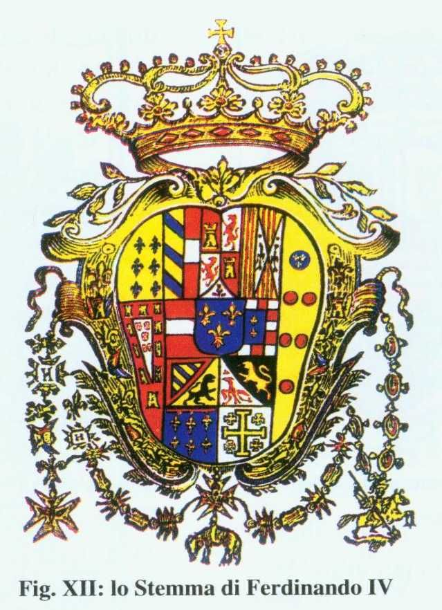 stemma regno delle due sicilie - Cerca con Google