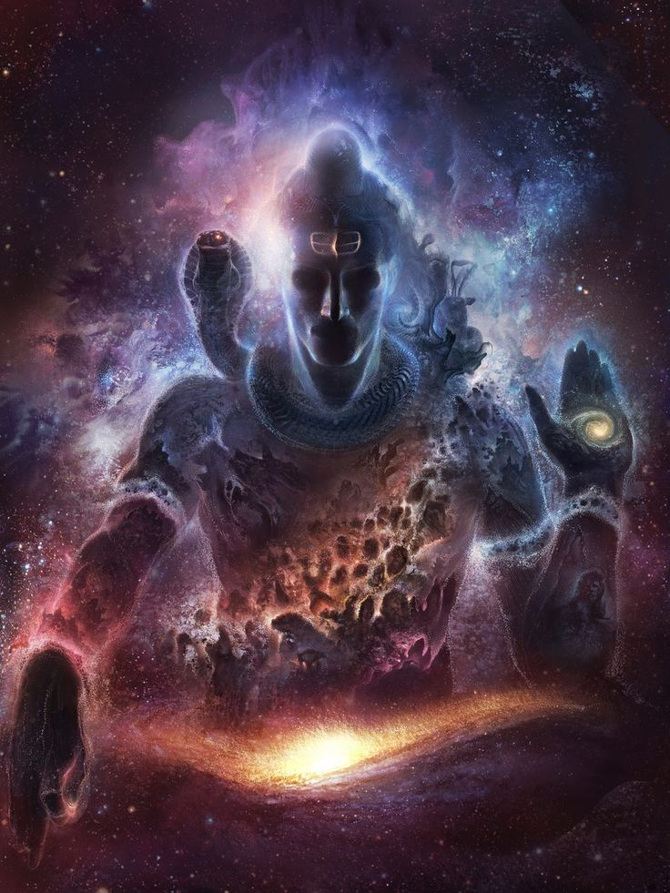 The best site to know SHIVA..!