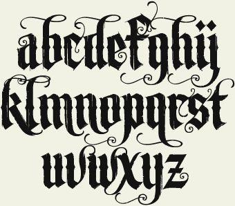 Different Graffiti Alphabet Fonts Lowercase Style 1