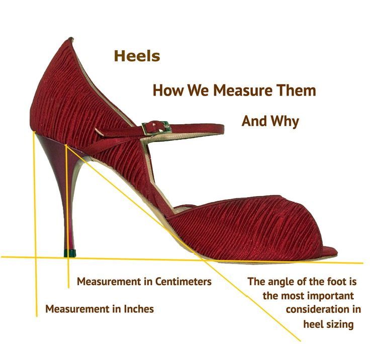 Image result for how to measure heel height  How to