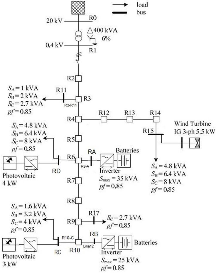 solar pv power plant single line diagram - Google Search ...