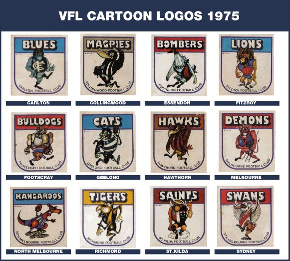 VFL Footy - when all the teams were here in Melbourne