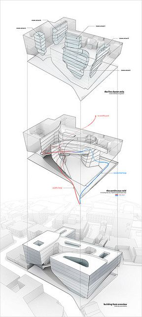 Building Organization by James.Leng, via Flickr