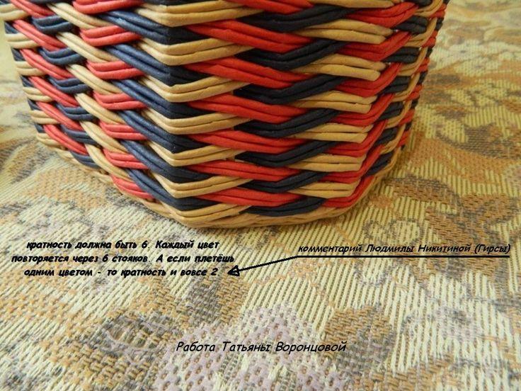 Фото майстер-клас (плетіння)   Паперове плетіння і не тільки Плетение из бумаги   VK
