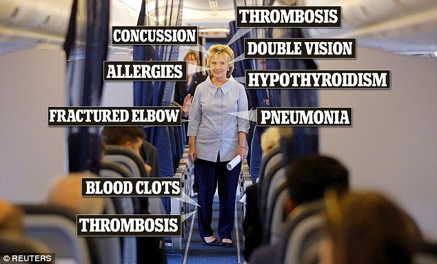 Hillary Clinton suffered her first blood clot in 1998, another in 2009, and a third in 2012 that prompted a concussion – as the candidate's health history is coming in for new review following her stumble.