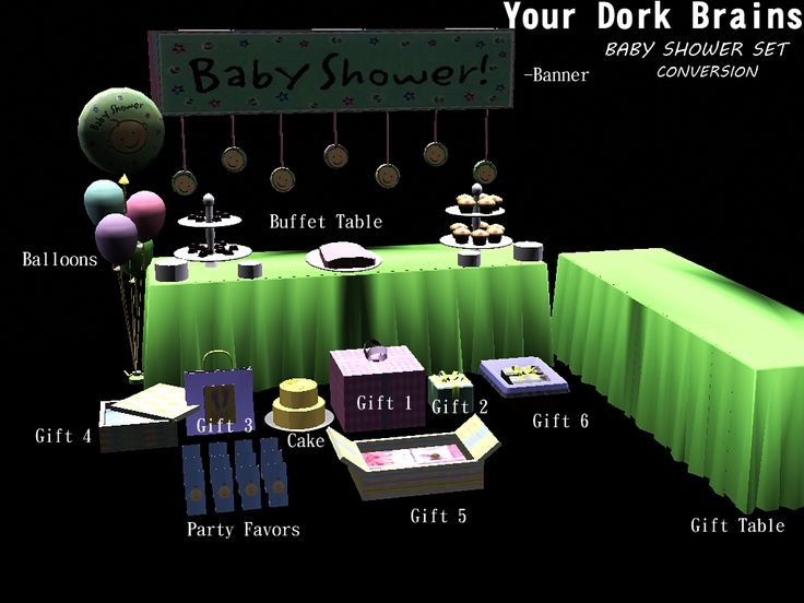 Yourdorkbrains Baby Shower Set Conversion All Items