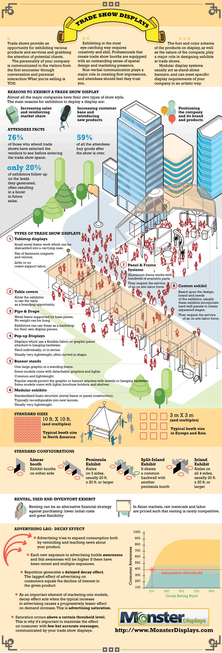 Trade shows are a good opportunity to exhibit various products and services while also attracting new customers.  This infographic points out ways in