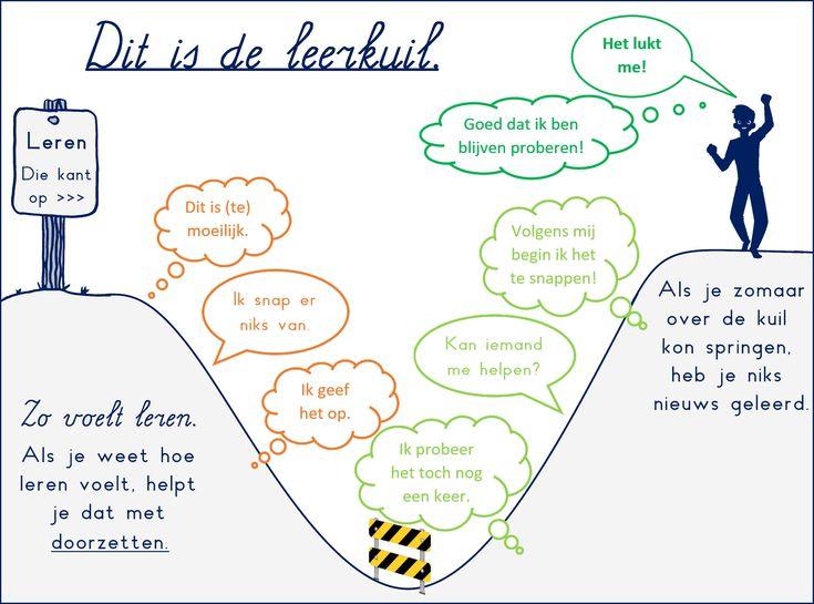 De leerkuil - Nederlands