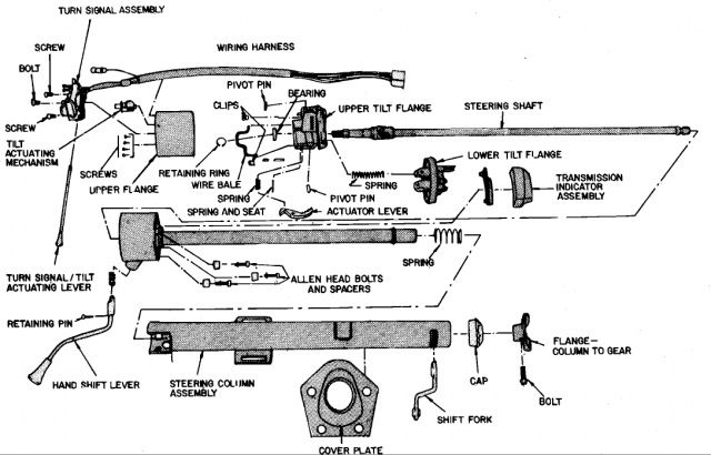 1996 Ford F 250 Steering Column Wiring Diagram. Ford. Free Wiring ...