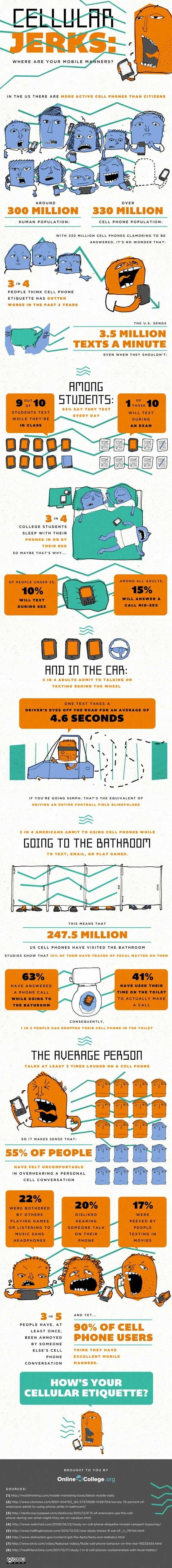 "Cellular Jerks: Where Are Your Mobile Manners? Love this infographic; I could have also pinned this to ""To Post on Classroom Wall"" because that'd be a great spot for it. Especially startling: ""One text takes a driver's eyes off the road for an average of 4.6 seconds. If you're going 55mph, that's the equivalent of driving an entire football field blindfolded."""