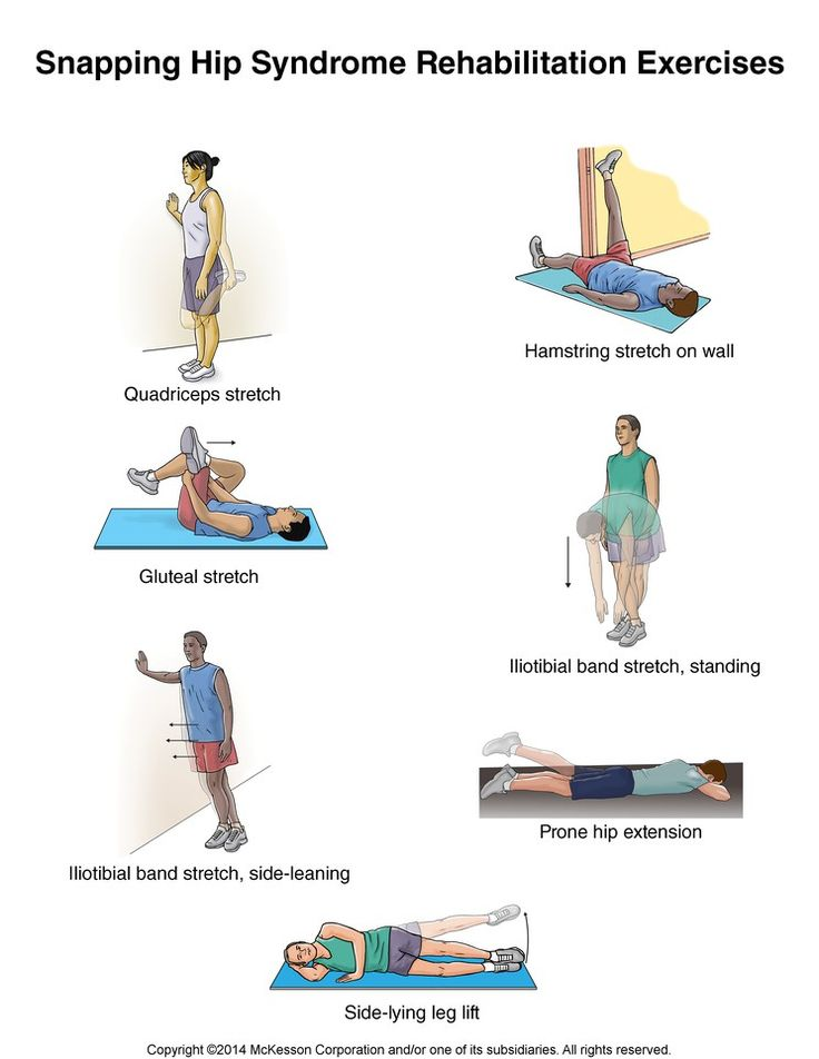 Summit Medical Group - Snapping Hip Syndrome Exercises