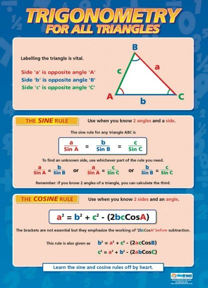 Trigonometry for all Triangles | Maths Numeracy Educational Posters