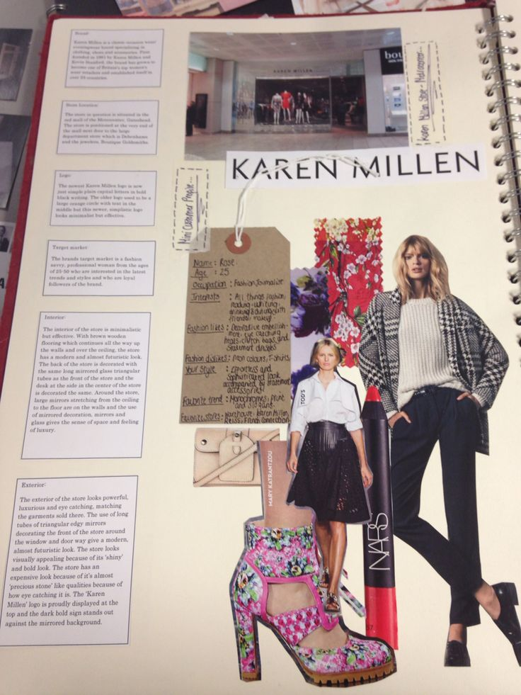 Client Profile In Fashion Designing