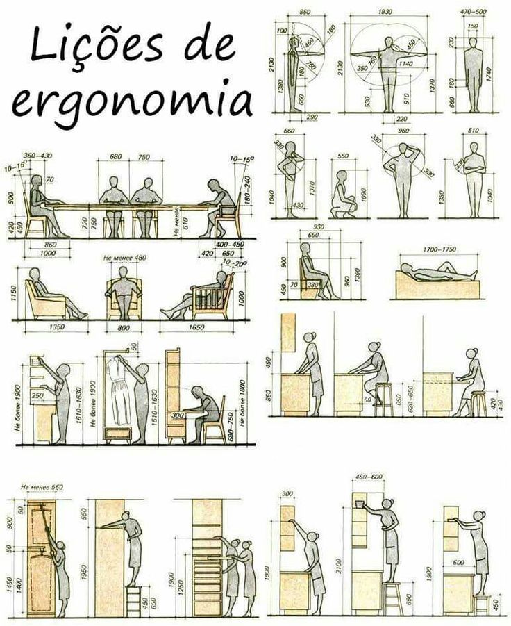 11 best ergonomia images on pinterest arquitetura for Mobiliario urbano definicion