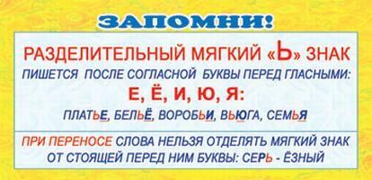 разделительный ь знак примеры слов: 11 тыс изображений найдено в Яндекс.Картинках