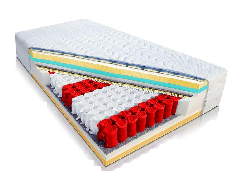 Matratzen Direkt Vom Hersteller9 Zonen Taschenfederkern Matratze 160x200 Komfort H 3 Skandinavischer Stil Modell Es In 2020 Matratze 90x200 Matratze Federkernmatratze