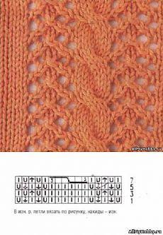 A rendszer a kötés №23.  Minták necc zsinórra - Kötött.  minták