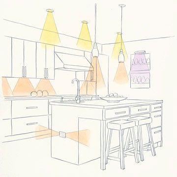 Kitchens call for a more complex lighting plan because so much happens in the room. Plan overhead lights for heavy-duty tasks such as wiping down cupboards and sweeping the floor. Add task lighting, such as pendant lights over the island, bar, or sink, for detail-oriented chores. Accent lights show off collectibles or design features.