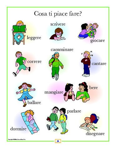 Italian Activities Poster - Italian, French and Spanish Language Teaching Posters | Second Story Press